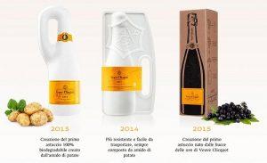 Packaging sostenibile derivante dagli scarti dell'uva